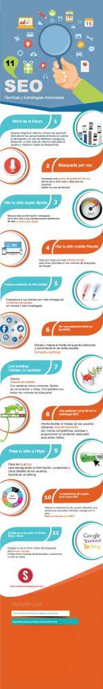 11 Estrategias de posicionamiento SEO | Infografía