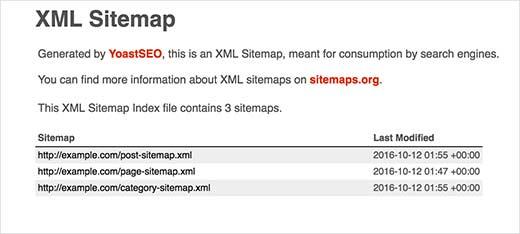 sitemap xml generar en wordpress